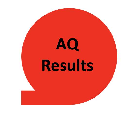 AQ results